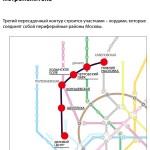 первый участок второго кольца московского метро
