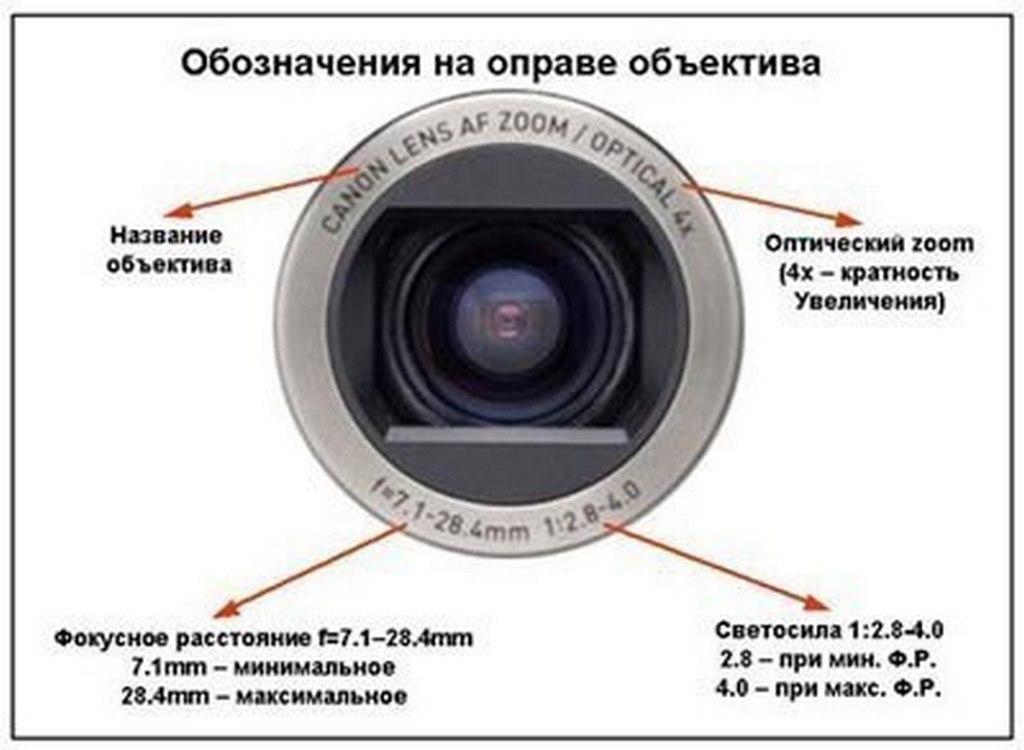 Цифровой зеркальный фотоаппарат canon eos 1300d kit 18-55 iii изображение 2